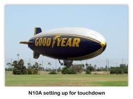 "Goodyear Blimp ""N10A The Spirit of America"" (81 photos)"