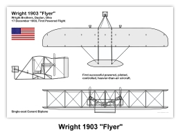 "Sample ""Line"" 3-View Drawing of the 1903 Wright ""Flyer"" (Click on drawing to enlarge)"