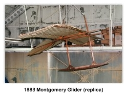 Chronology of Aviation History from 1880 to 1889