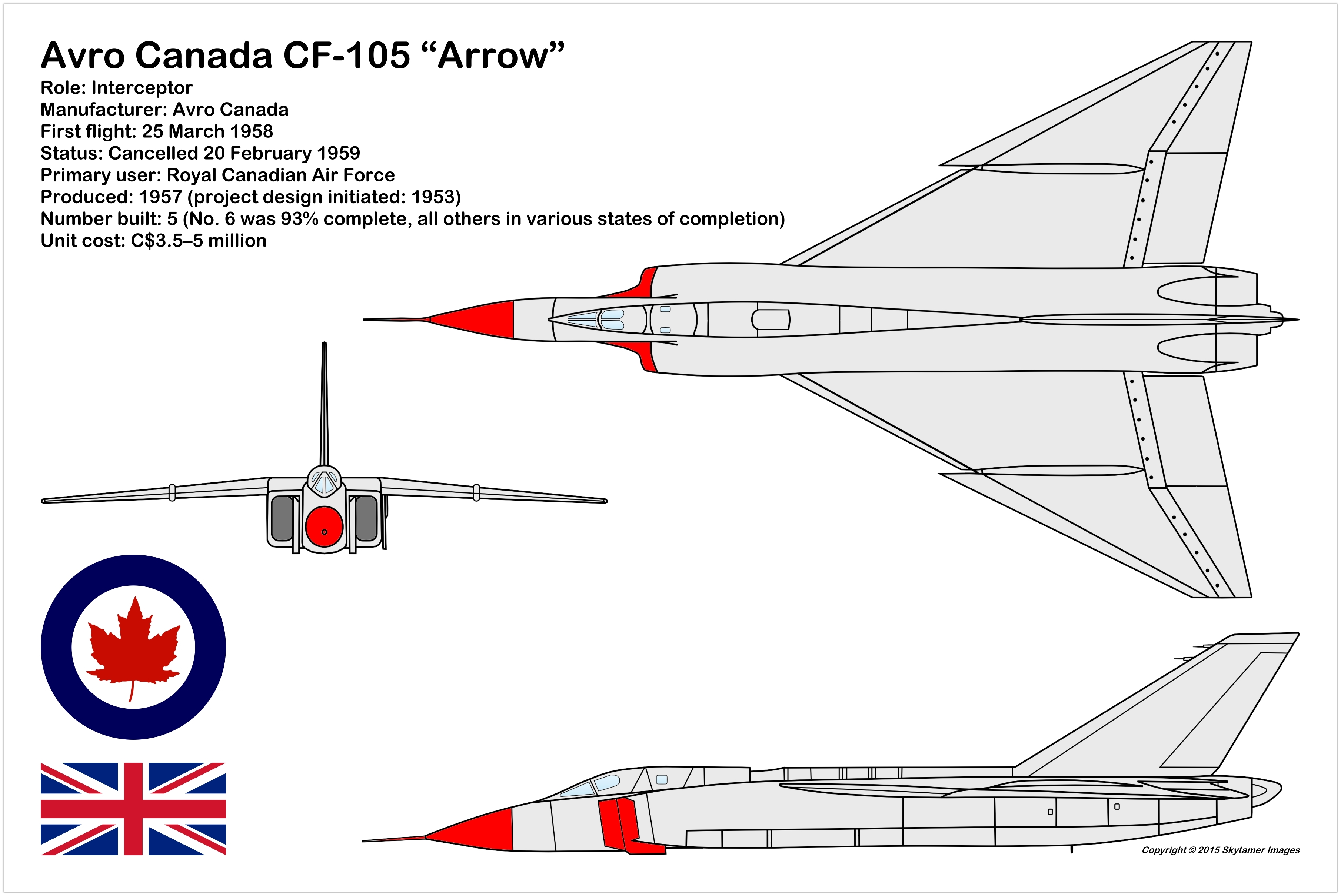 Avro Canada CF-105 Arrow Canadian delta-wing all-weather fighter