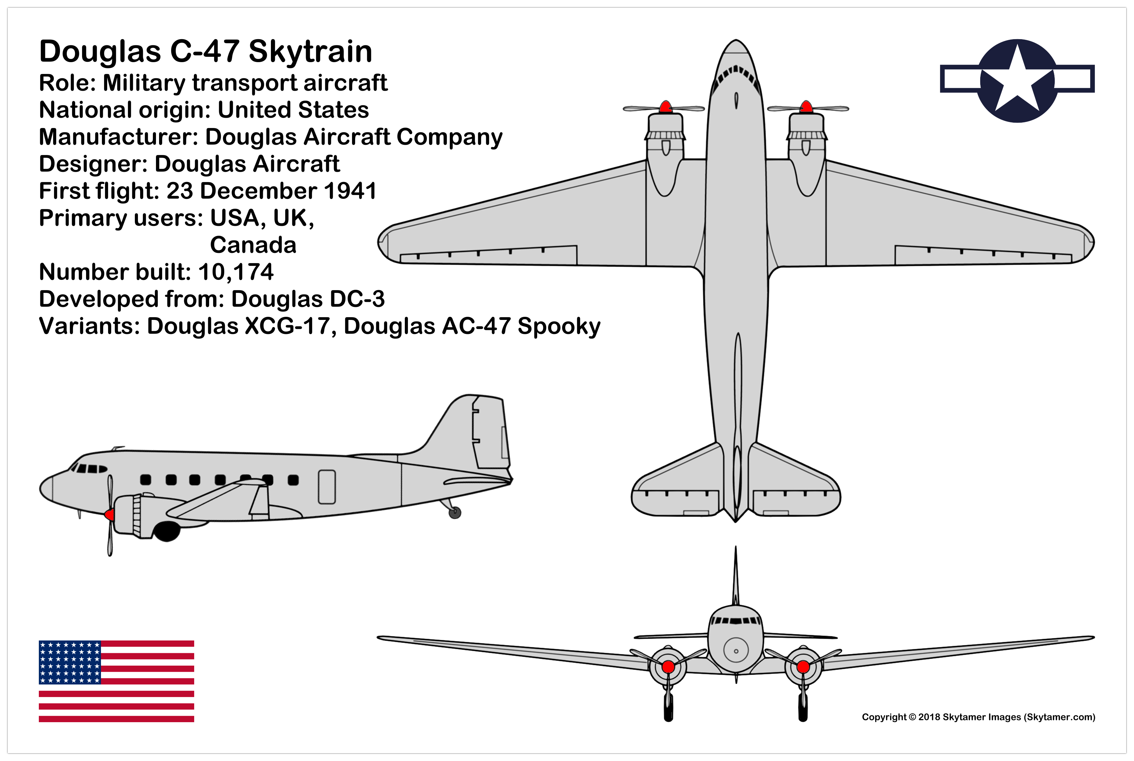 Douglas C-47A Skytrain, Two-engine Four-crew Low-wing Military
