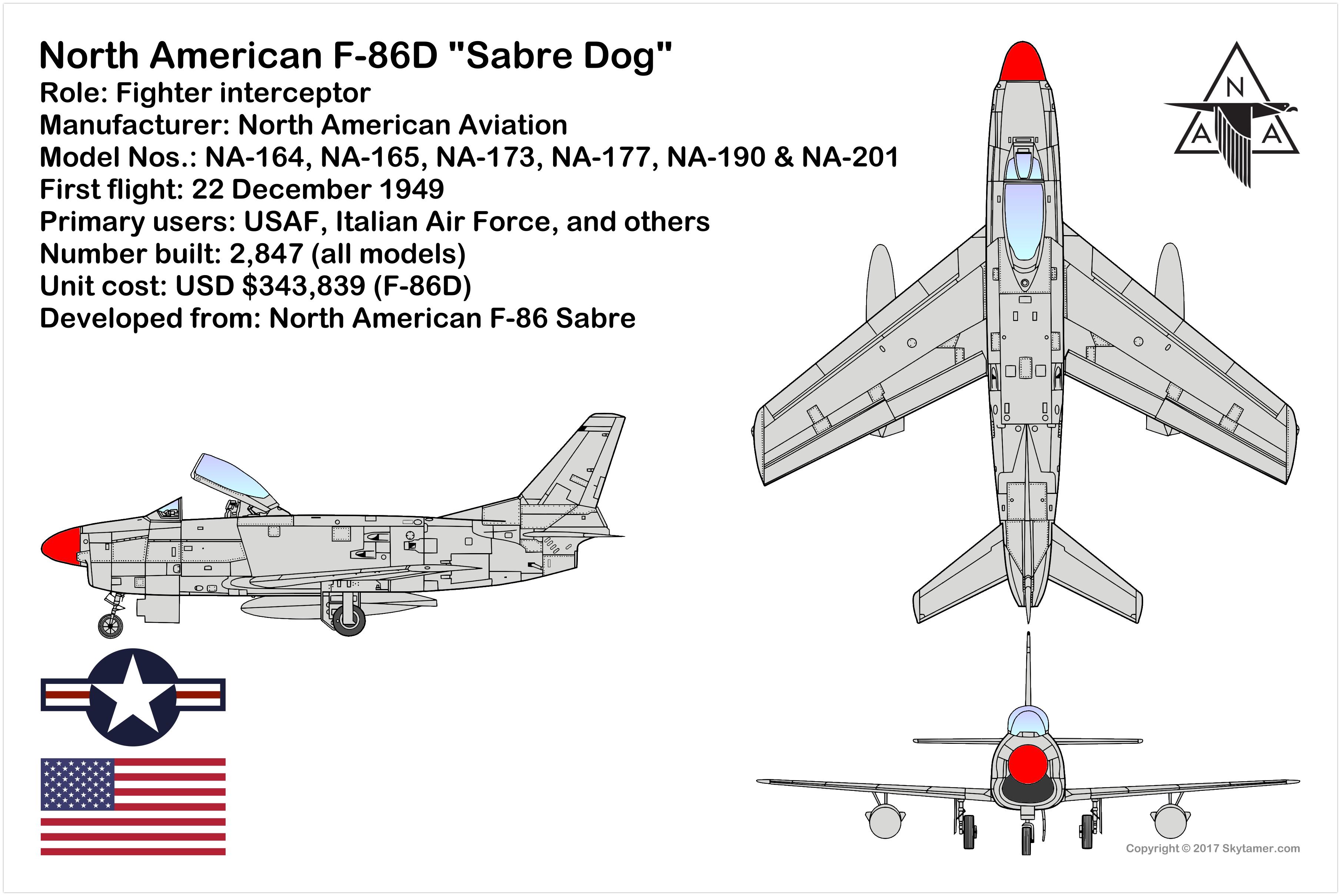North American F-86D Sabre Dog, Single-engine single-seat